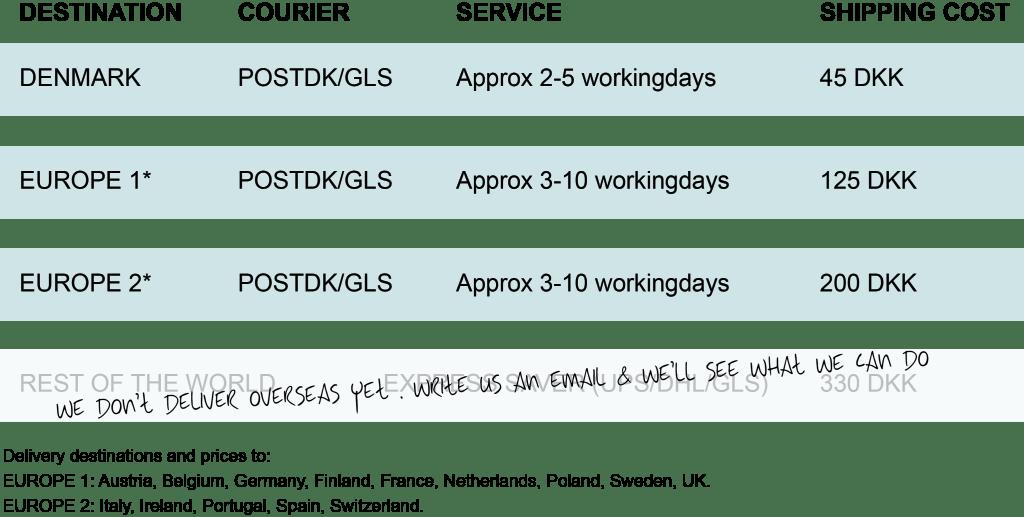 shipping-priser_vs4